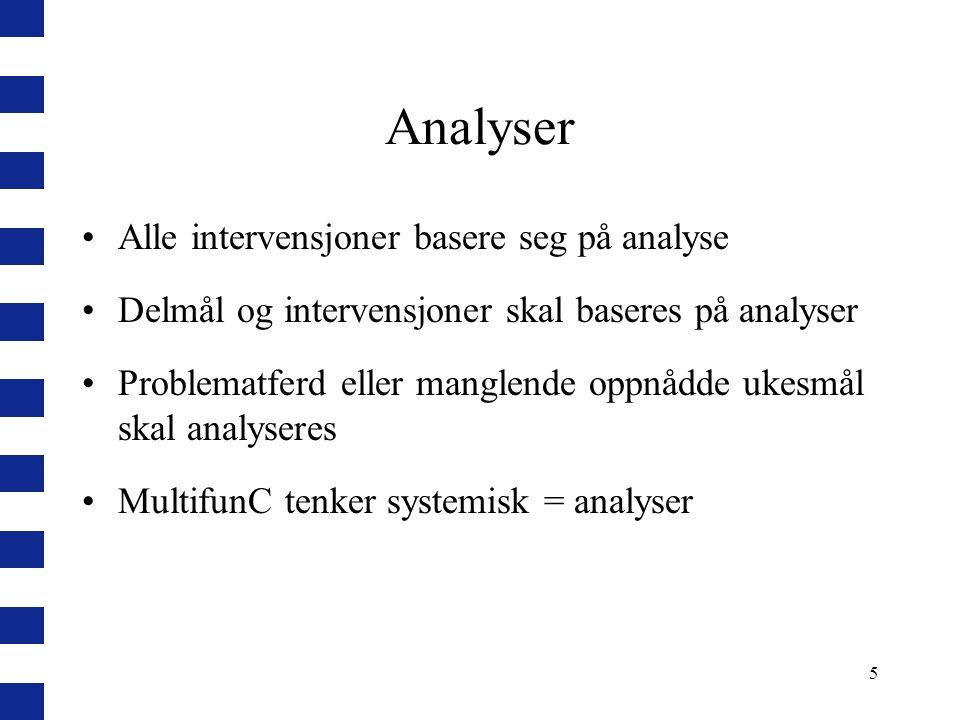 Analyser Alle intervensjoner basere seg på analyse