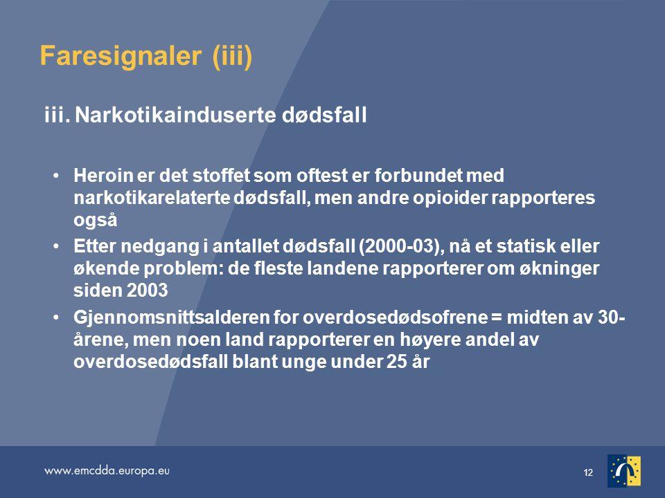 Faresignaler (iii) iii. Narkotikainduserte dødsfall
