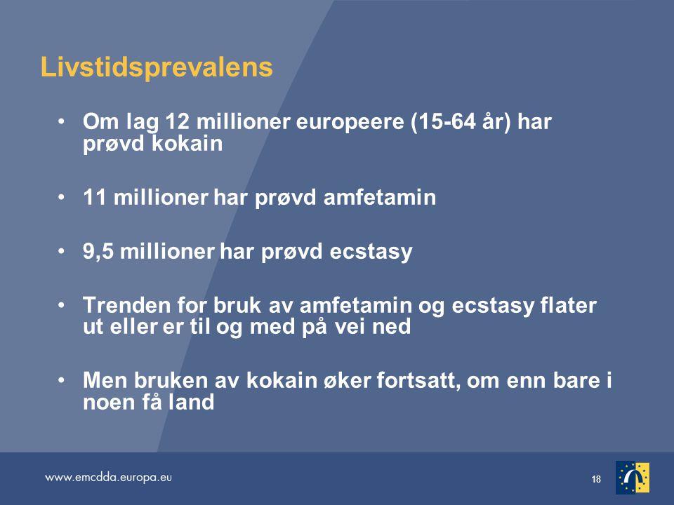 Livstidsprevalens Om lag 12 millioner europeere (15-64 år) har prøvd kokain. 11 millioner har prøvd amfetamin.
