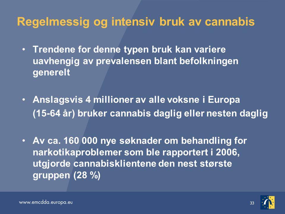 Regelmessig og intensiv bruk av cannabis