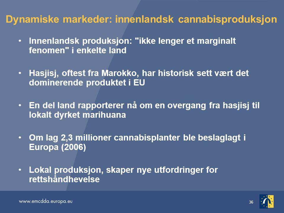 Dynamiske markeder: innenlandsk cannabisproduksjon