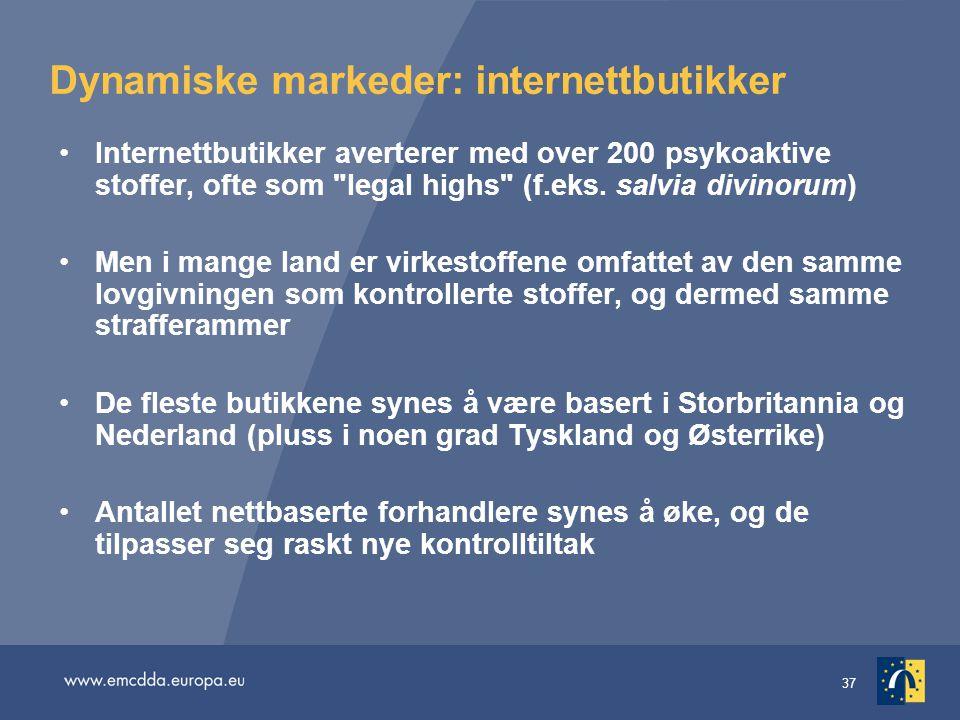 Dynamiske markeder: internettbutikker