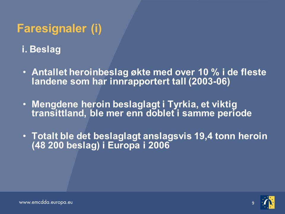 Faresignaler (i) i. Beslag