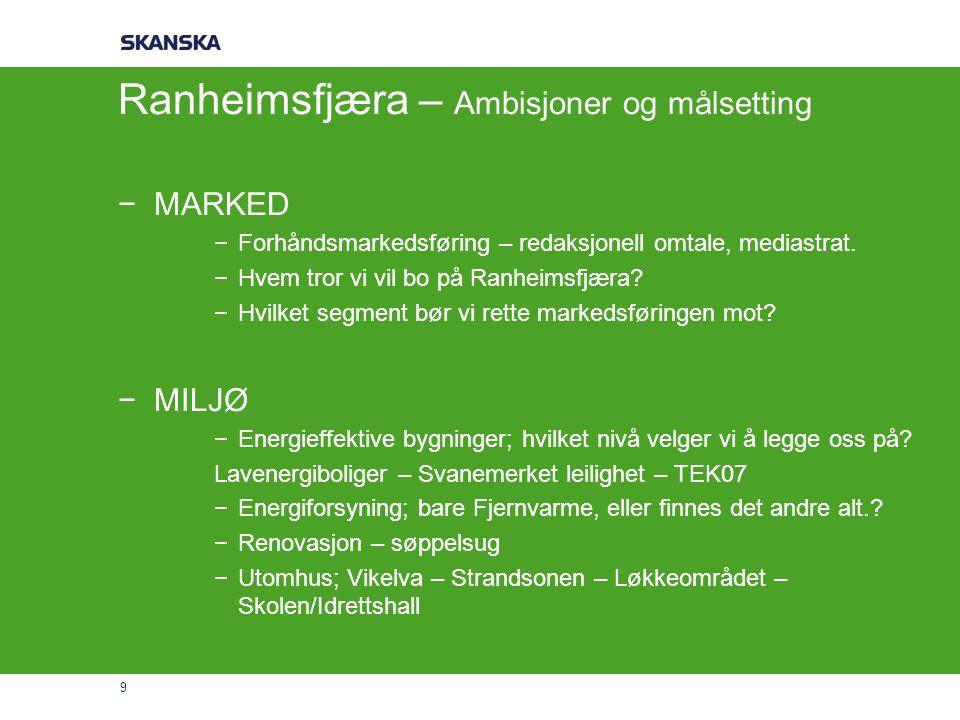 Ranheimsfjæra – Ambisjoner og målsetting