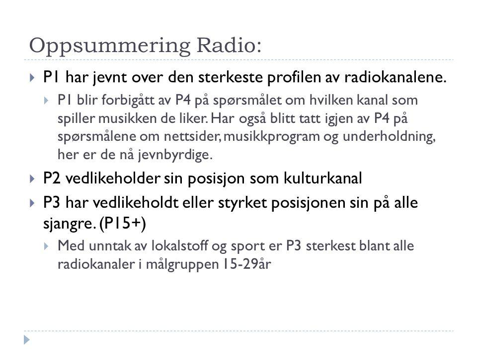 Oppsummering Radio: P1 har jevnt over den sterkeste profilen av radiokanalene.