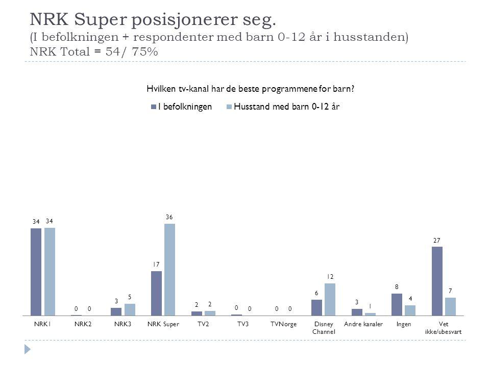 NRK Super posisjonerer seg