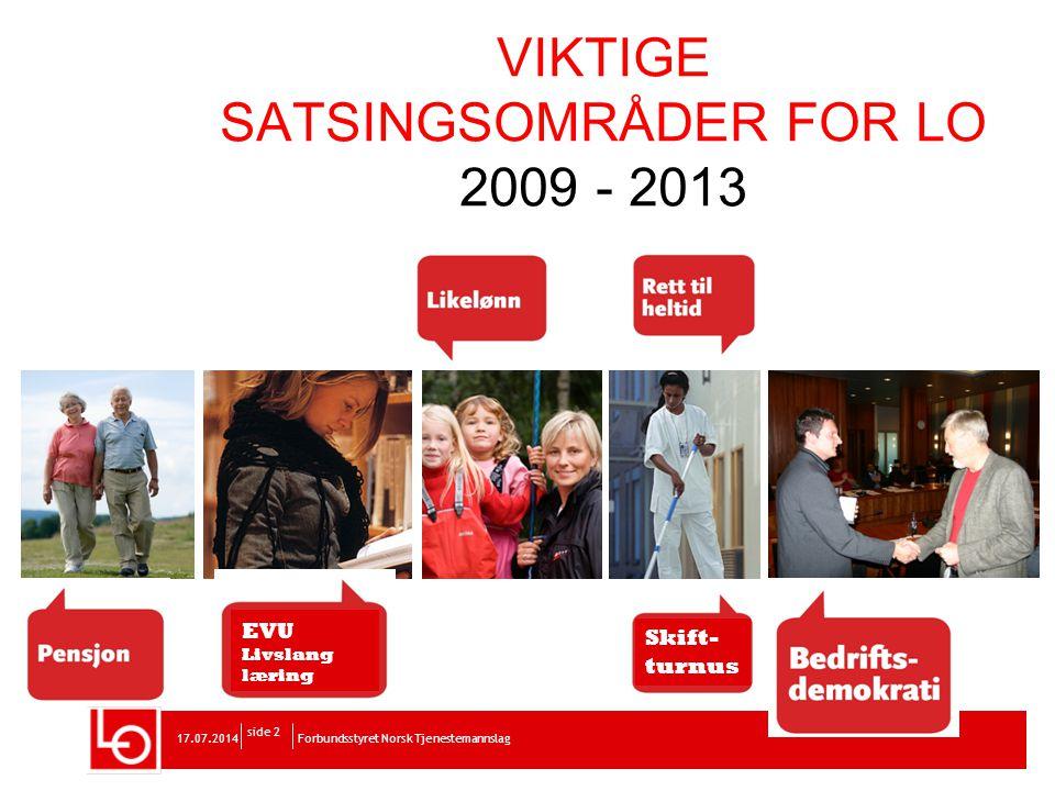 VIKTIGE SATSINGSOMRÅDER FOR LO 2009 - 2013