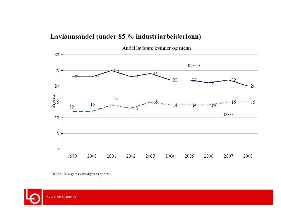 Lavlønnsandel (under 85 % industriarbeiderlønn)