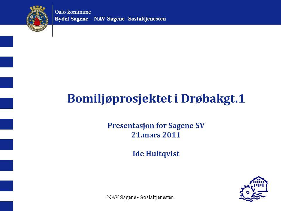 Bomiljøprosjektet i Drøbakgt.1 Presentasjon for Sagene SV