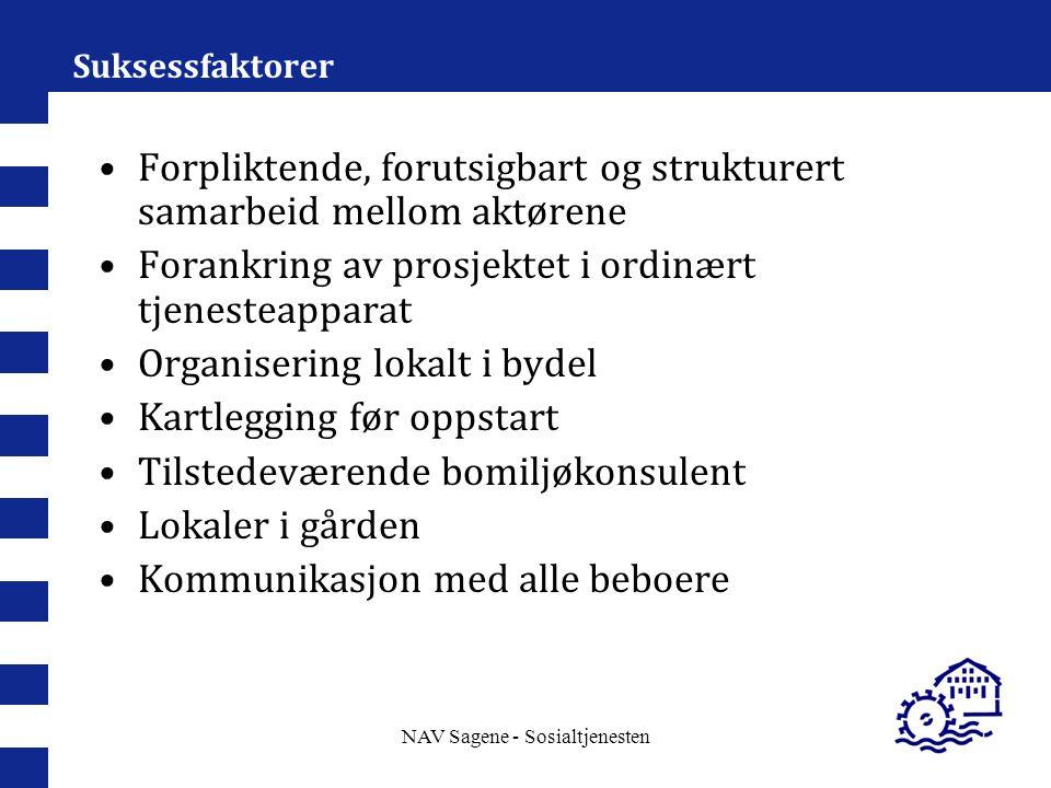 NAV Sagene - Sosialtjenesten