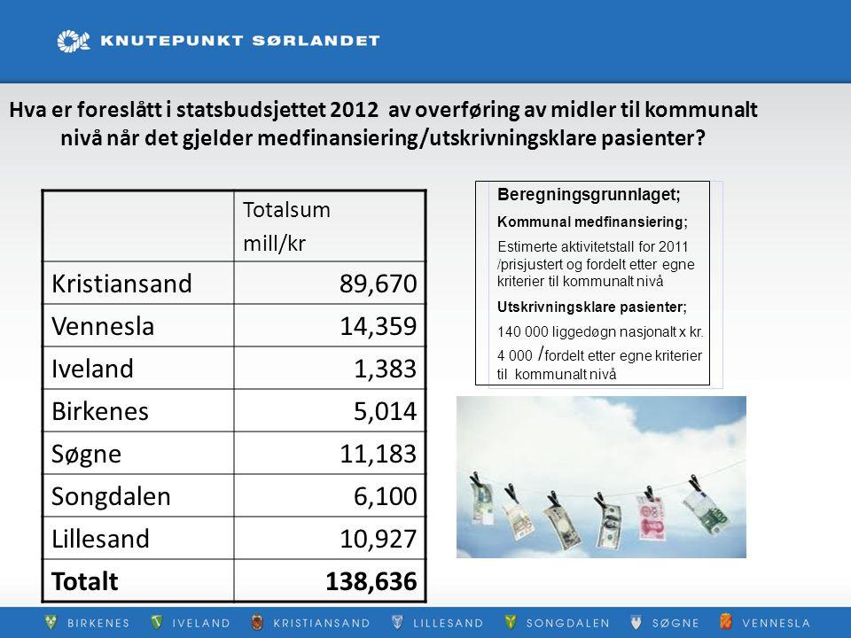 Kristiansand 89,670 Vennesla 14,359 Iveland 1,383 Birkenes 5,014 Søgne