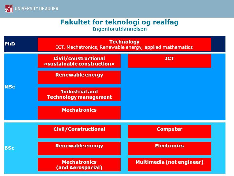 Fakultet for teknologi og realfag Ingeniørutdannelsen