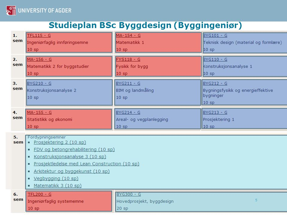 Studieplan BSc Byggdesign (Byggingeniør)