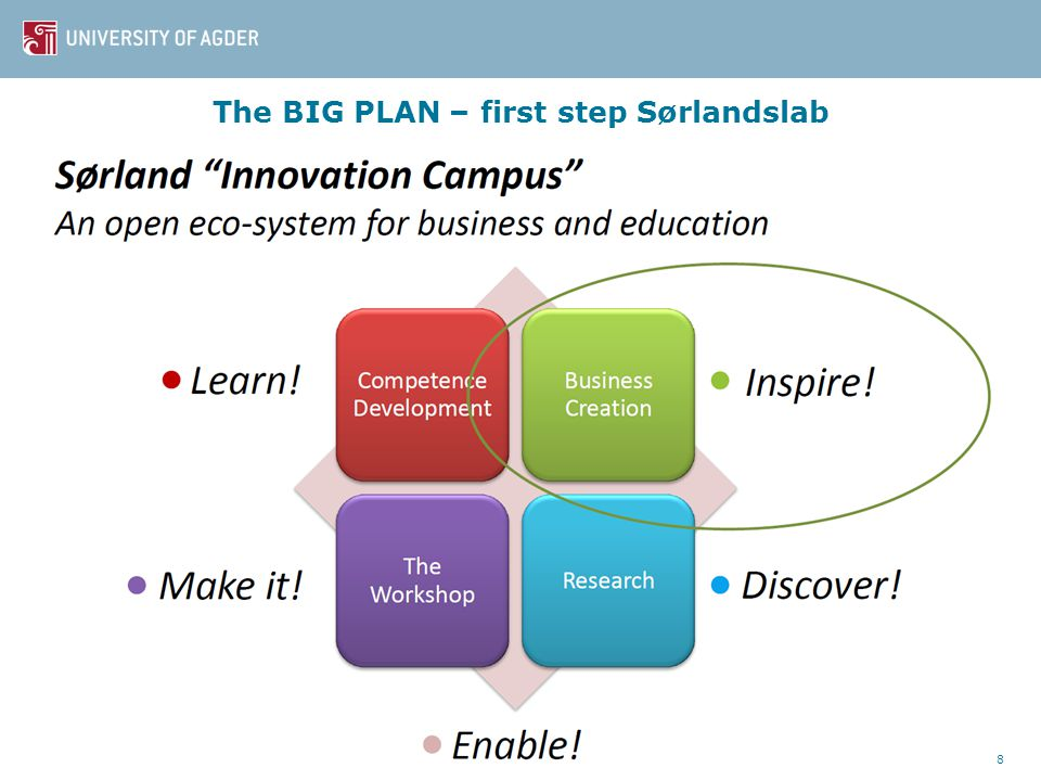 The BIG PLAN – first step Sørlandslab