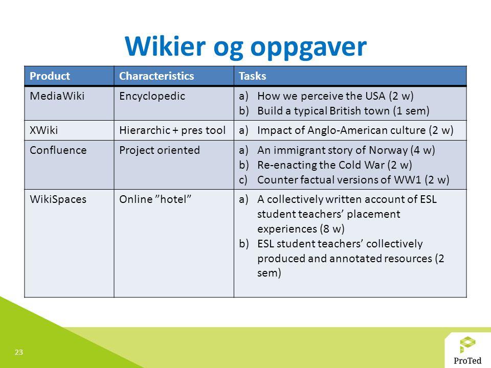 Wikier og oppgaver Product Characteristics Tasks MediaWiki