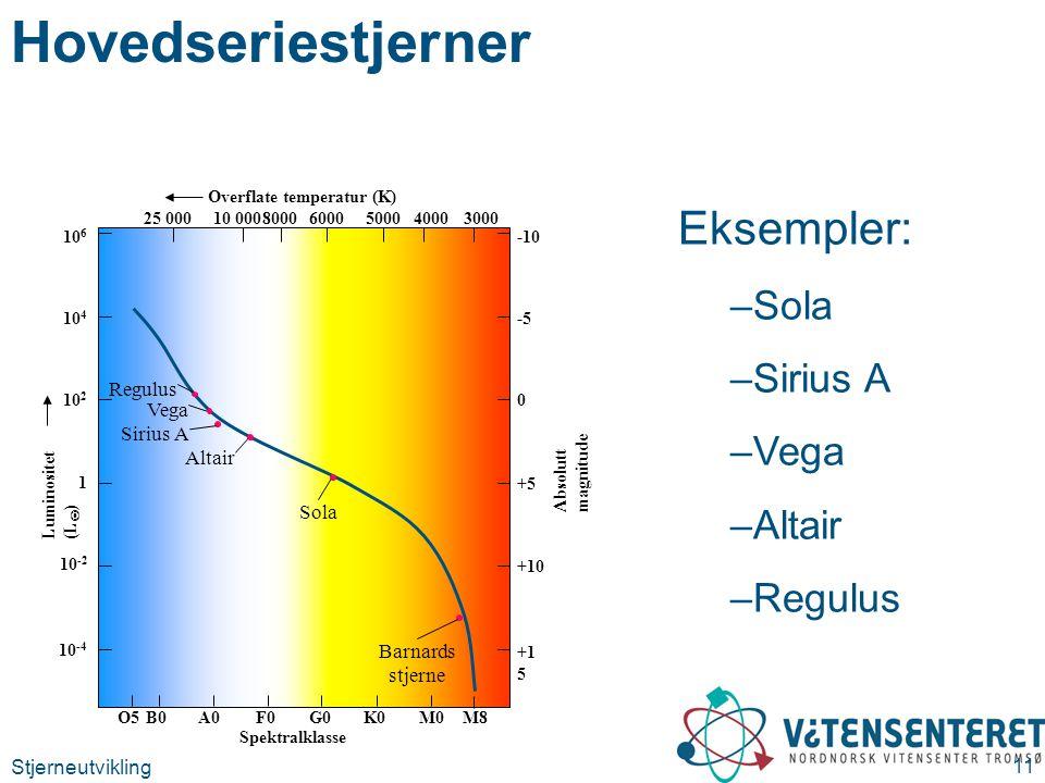 Hovedseriestjerner Eksempler: Sola Sirius A Vega Altair Regulus