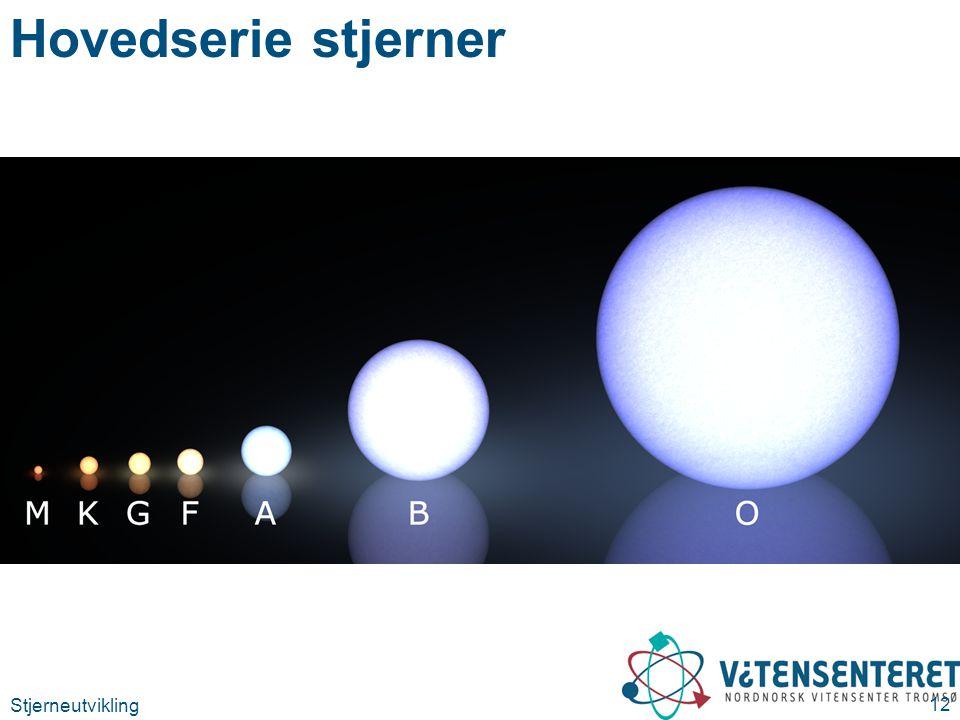 Hovedserie stjerner E=mc2 stemmer ikke helt. Noe av masseforskjellen er gått med til å lage positroner og nøytrinoer.