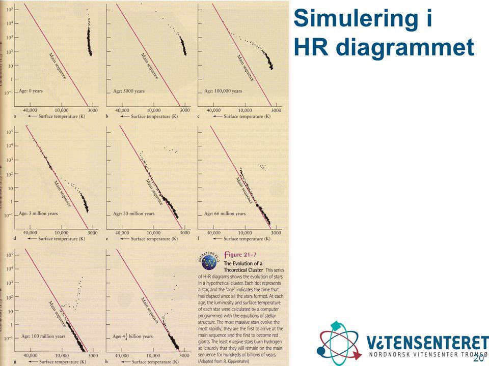 Simulering i HR diagrammet