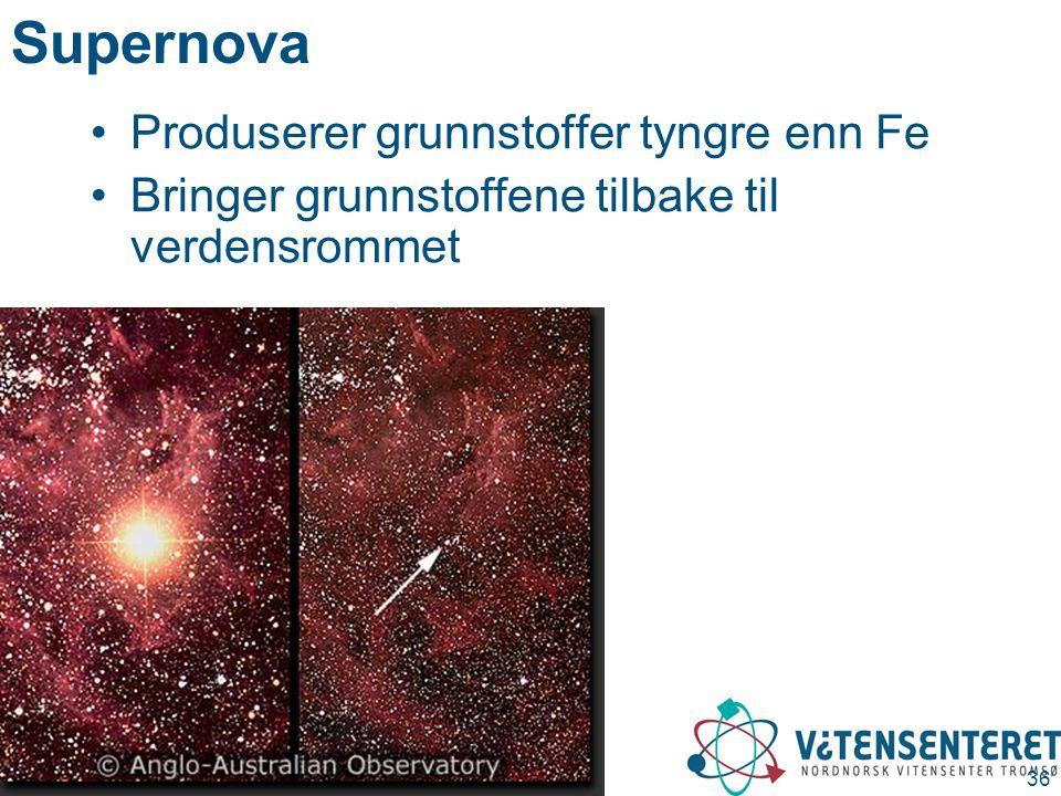 Supernova Produserer grunnstoffer tyngre enn Fe
