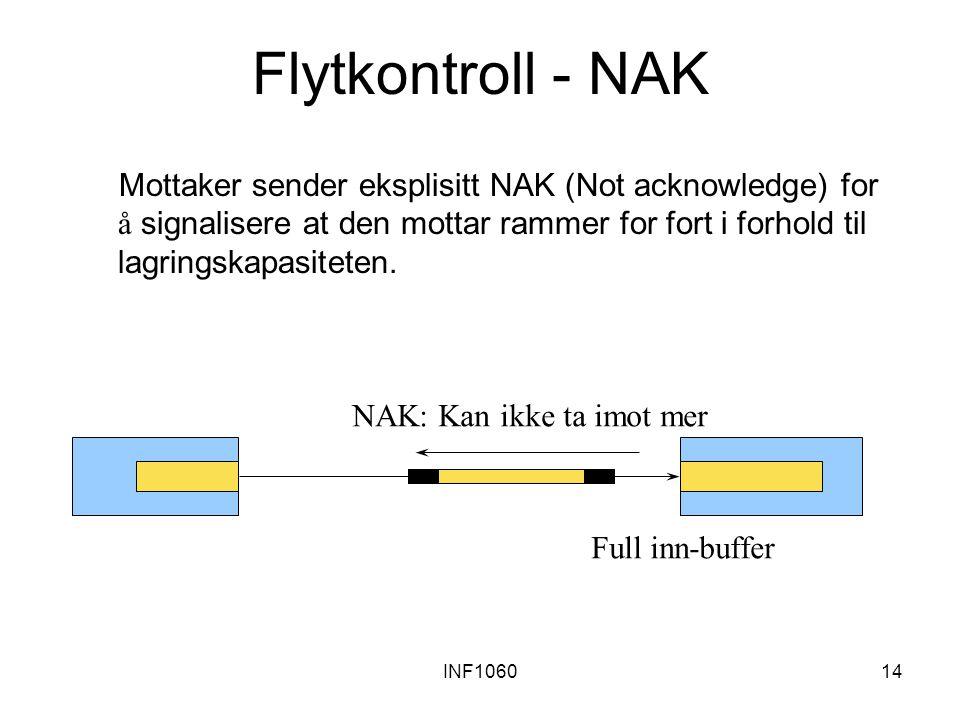 Flytkontroll - NAK NAK: Kan ikke ta imot mer Full inn-buffer