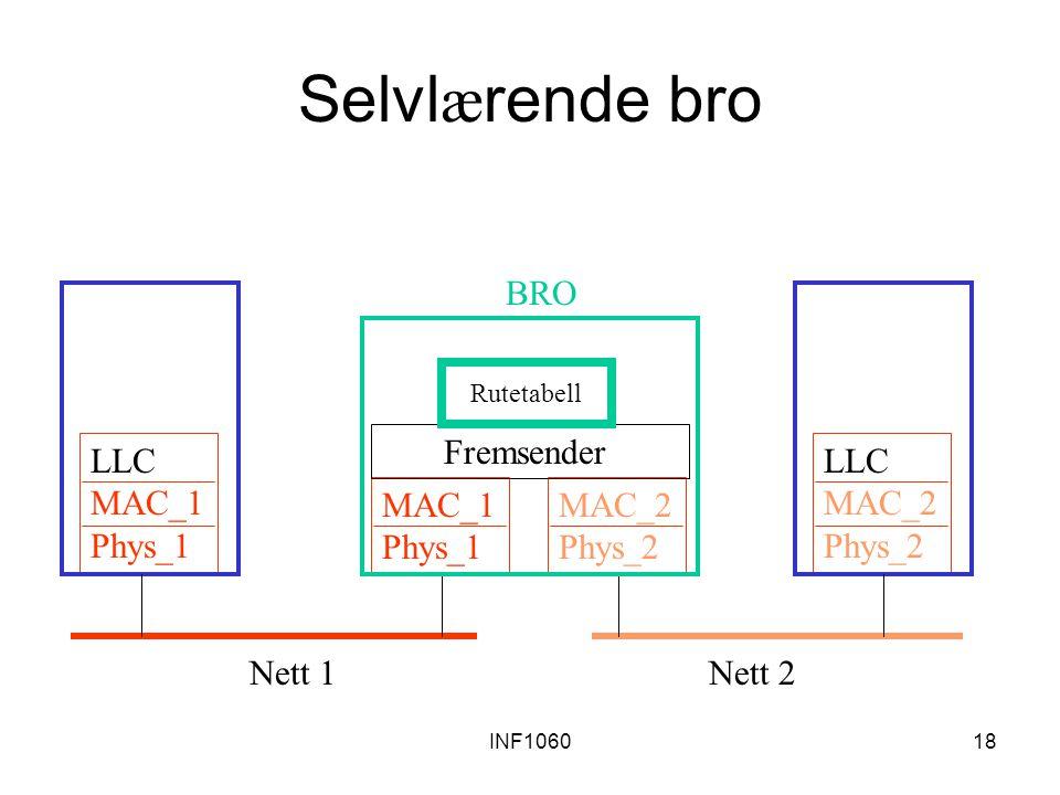 Selvlærende bro BRO Rutetabell Fremsender LLC MAC_1 Phys_1 LLC MAC_2