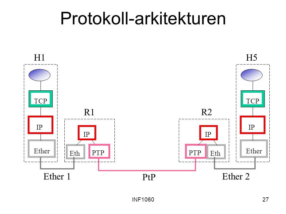 Protokoll-arkitekturen