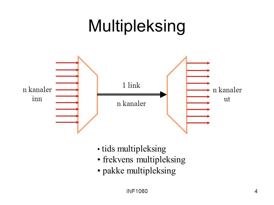 Multipleksing frekvens multipleksing pakke multipleksing 1 link