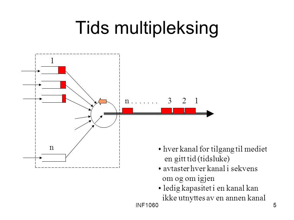 Tids multipleksing 1. n . . . . . . . 3 2 1. n. hver kanal for tilgang til mediet. en gitt tid (tidsluke)