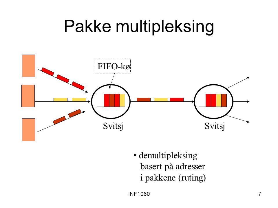 Pakke multipleksing FIFO-kø Svitsj demultipleksing basert på adresser