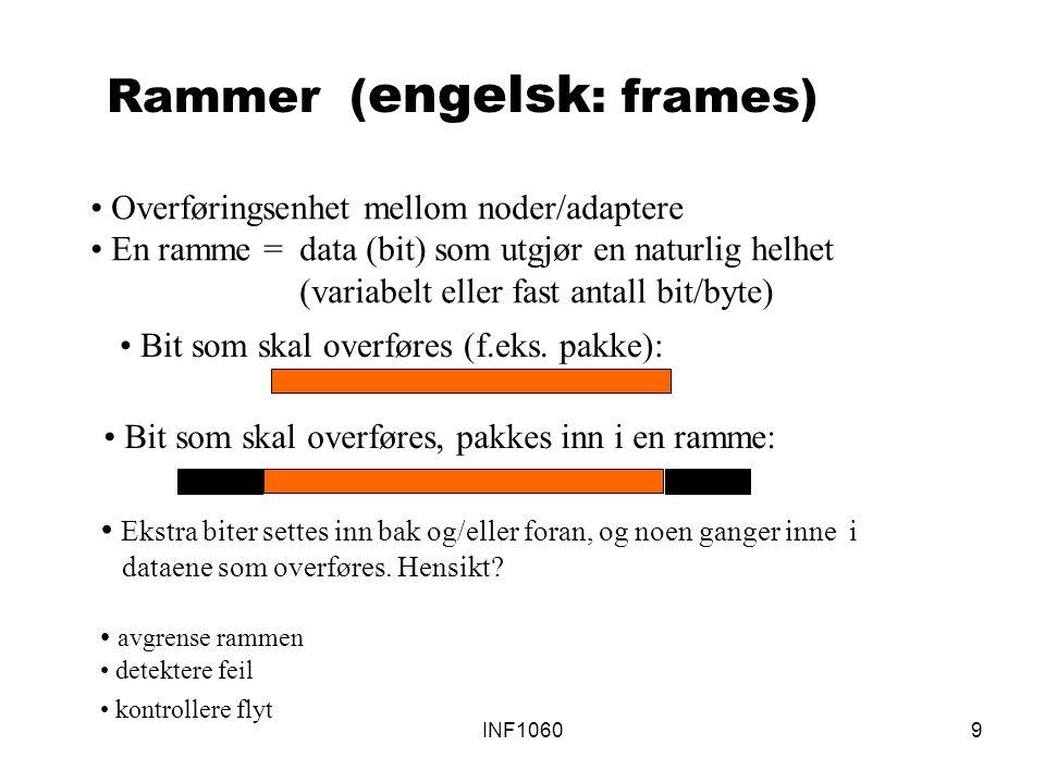 Rammer (engelsk: frames)