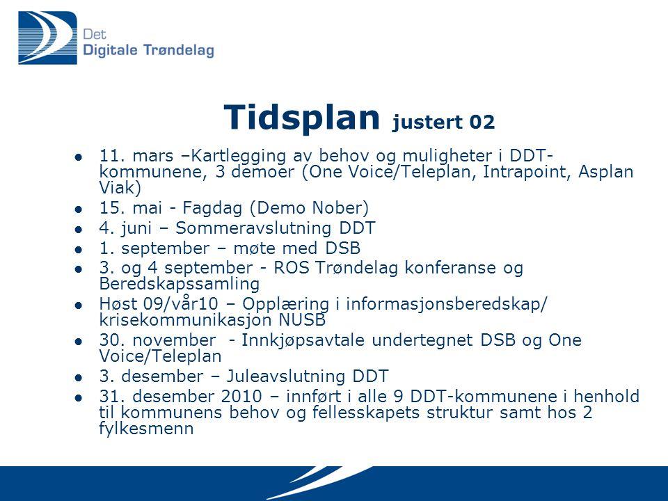 Tidsplan justert 02 11. mars –Kartlegging av behov og muligheter i DDT-kommunene, 3 demoer (One Voice/Teleplan, Intrapoint, Asplan Viak)