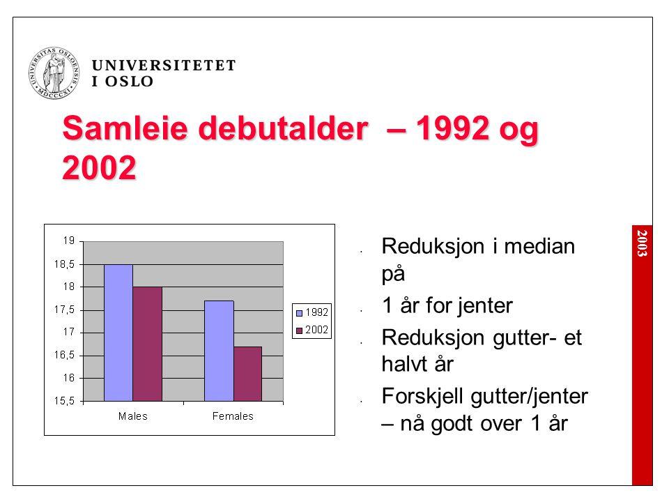 Samleie debutalder – 1992 og 2002