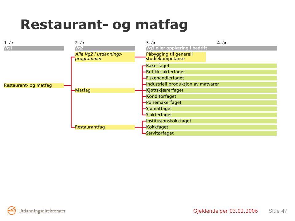 Restaurant- og matfag Gjeldende per 03.02.2006