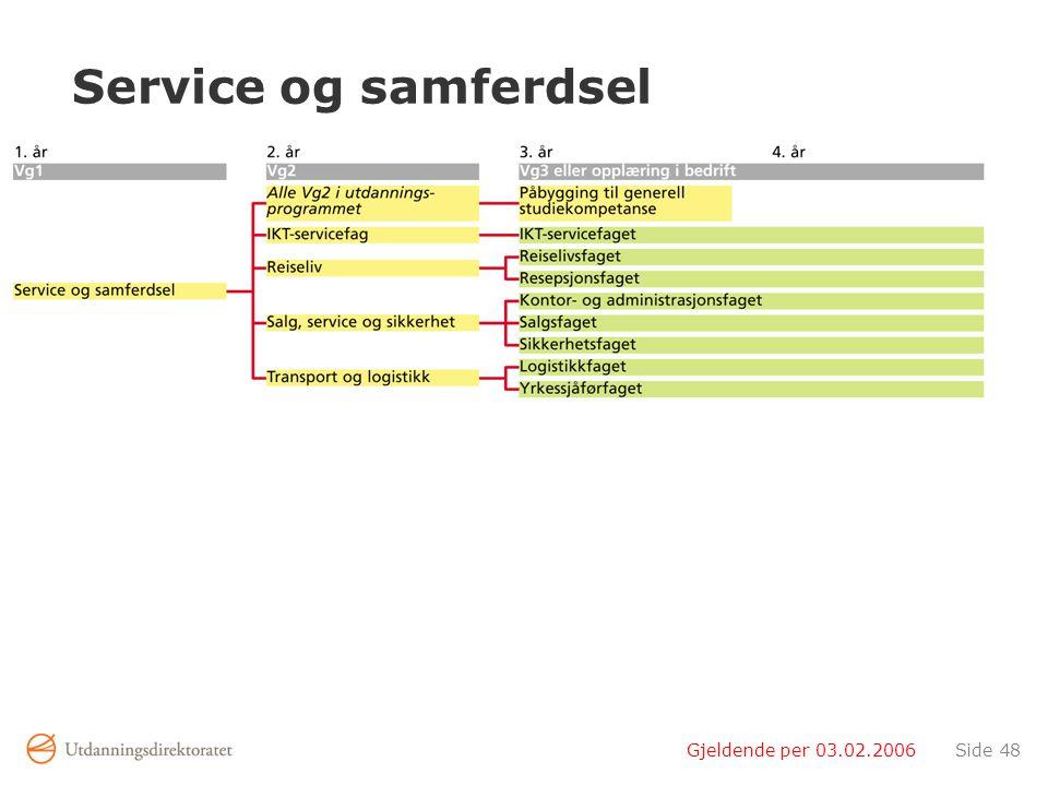 Service og samferdsel Gjeldende per 03.02.2006