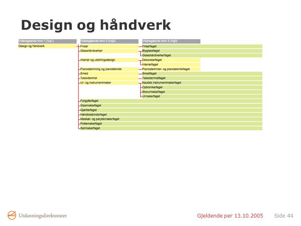 Design og håndverk Gjeldende per 13.10.2005