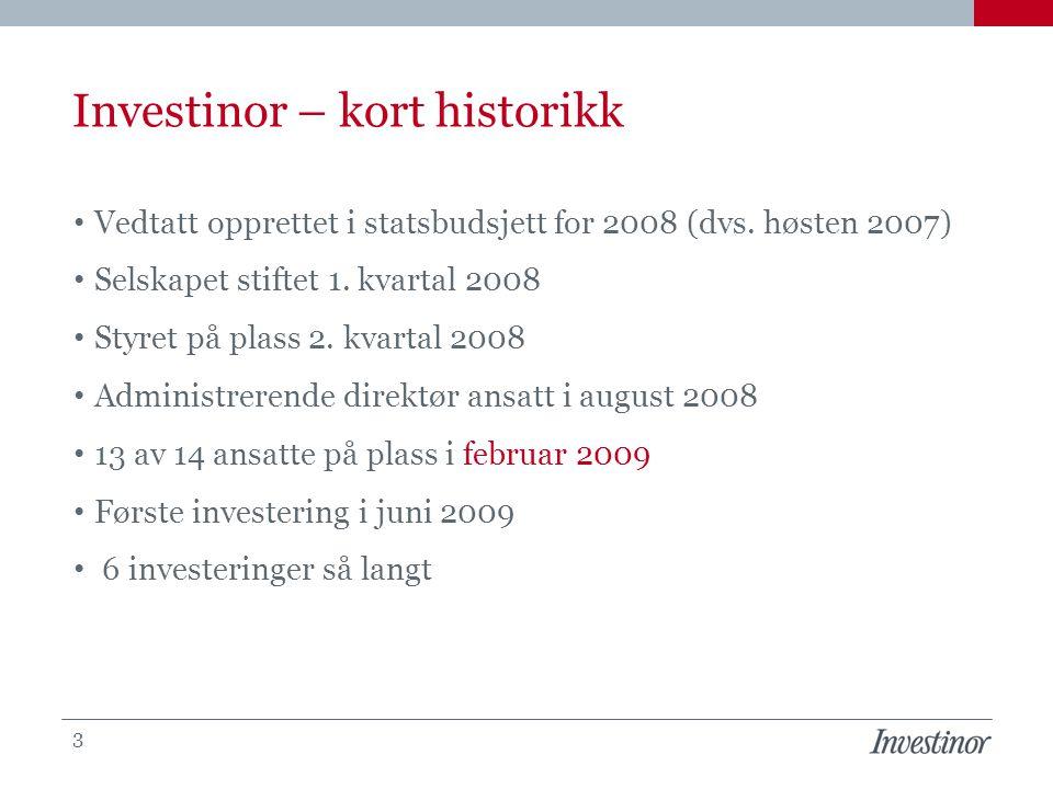 Investinor – kort historikk