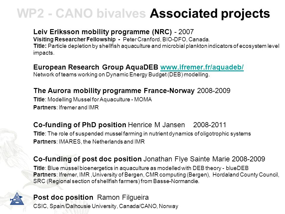 WP2 - CANO bivalves Associated projects