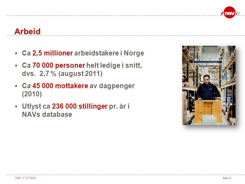 Arbeid Ca 2,5 millioner arbeidstakere i Norge