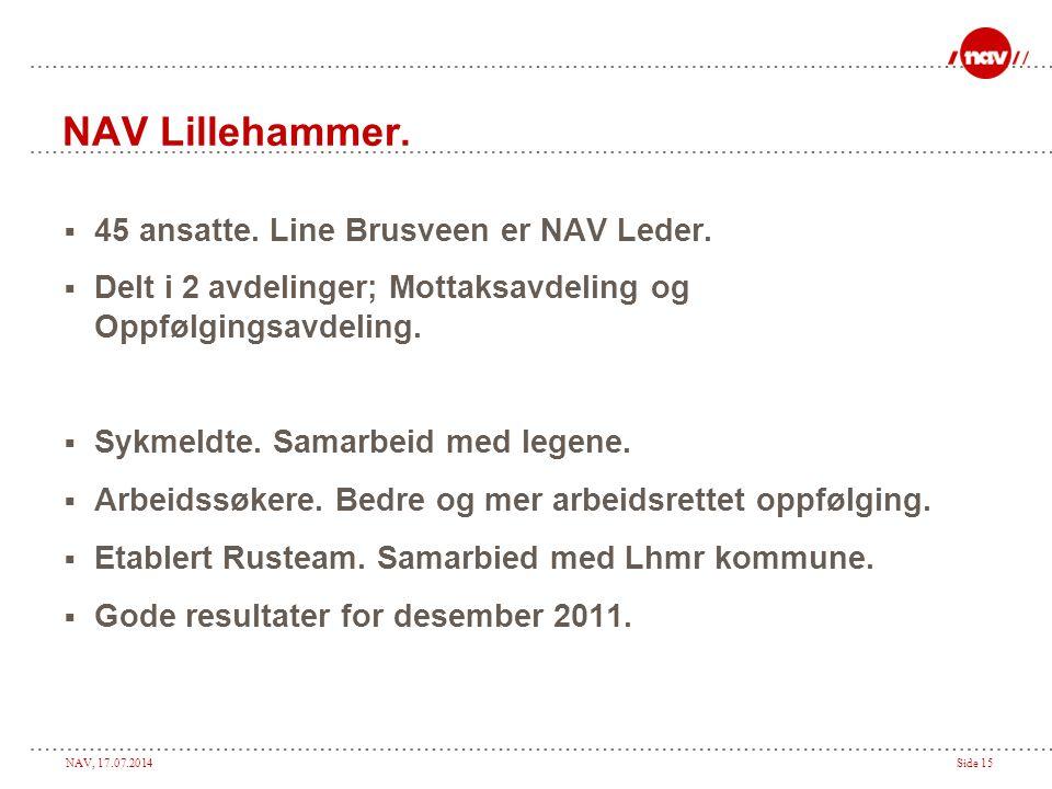 NAV Lillehammer. 45 ansatte. Line Brusveen er NAV Leder.