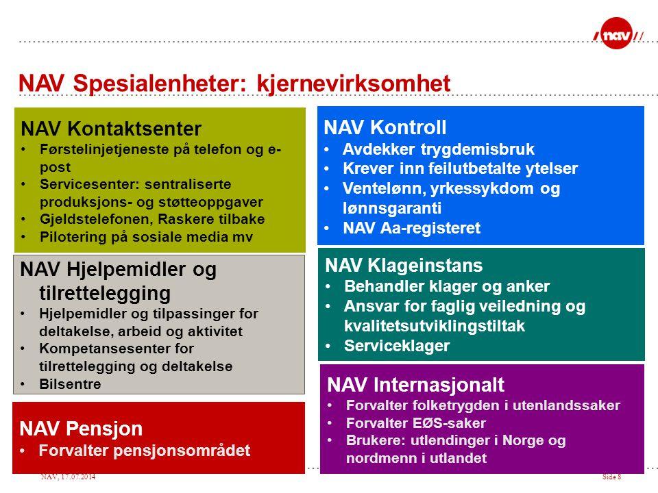 NAV Spesialenheter: kjernevirksomhet
