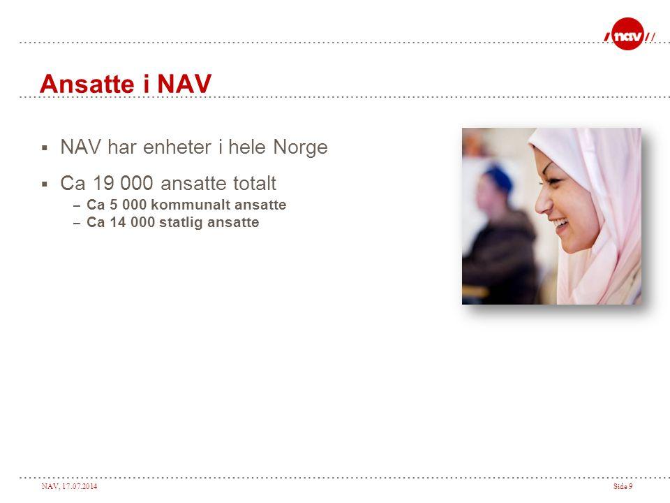 Ansatte i NAV NAV har enheter i hele Norge Ca 19 000 ansatte totalt