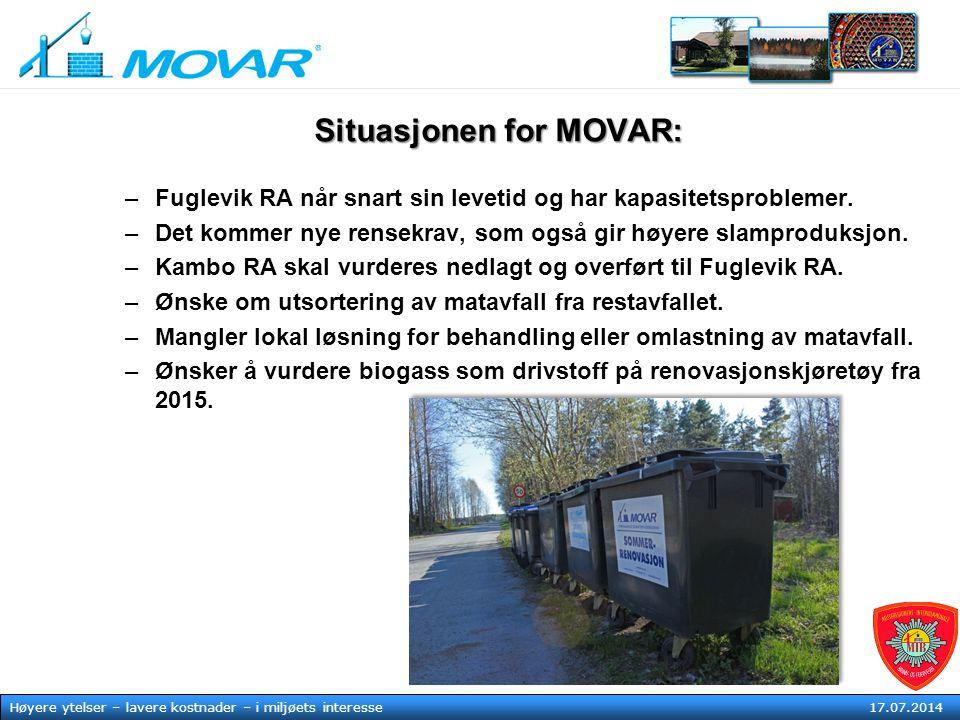 Situasjonen for MOVAR: