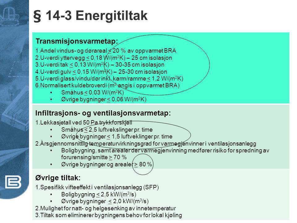 § 14-3 Energitiltak Transmisjonsvarmetap:
