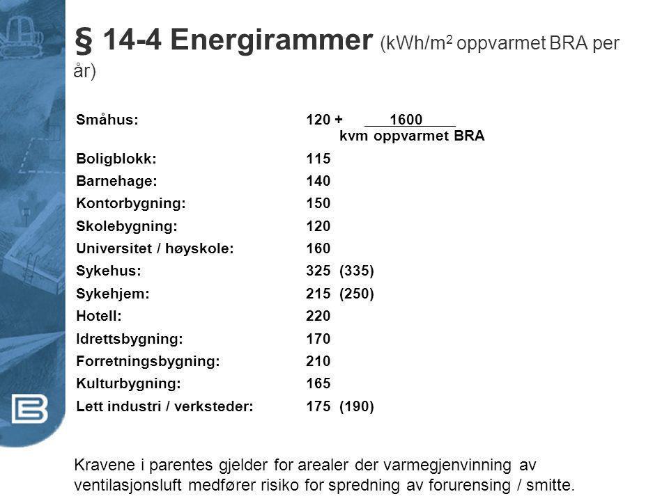 § 14-4 Energirammer (kWh/m2 oppvarmet BRA per år)