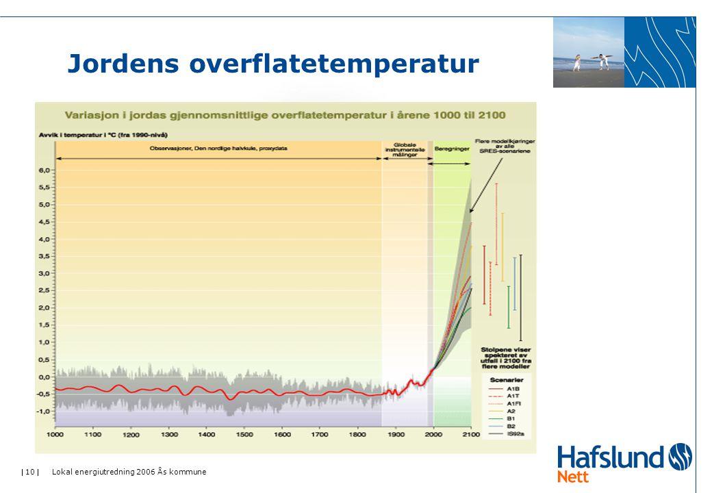 Jordens overflatetemperatur