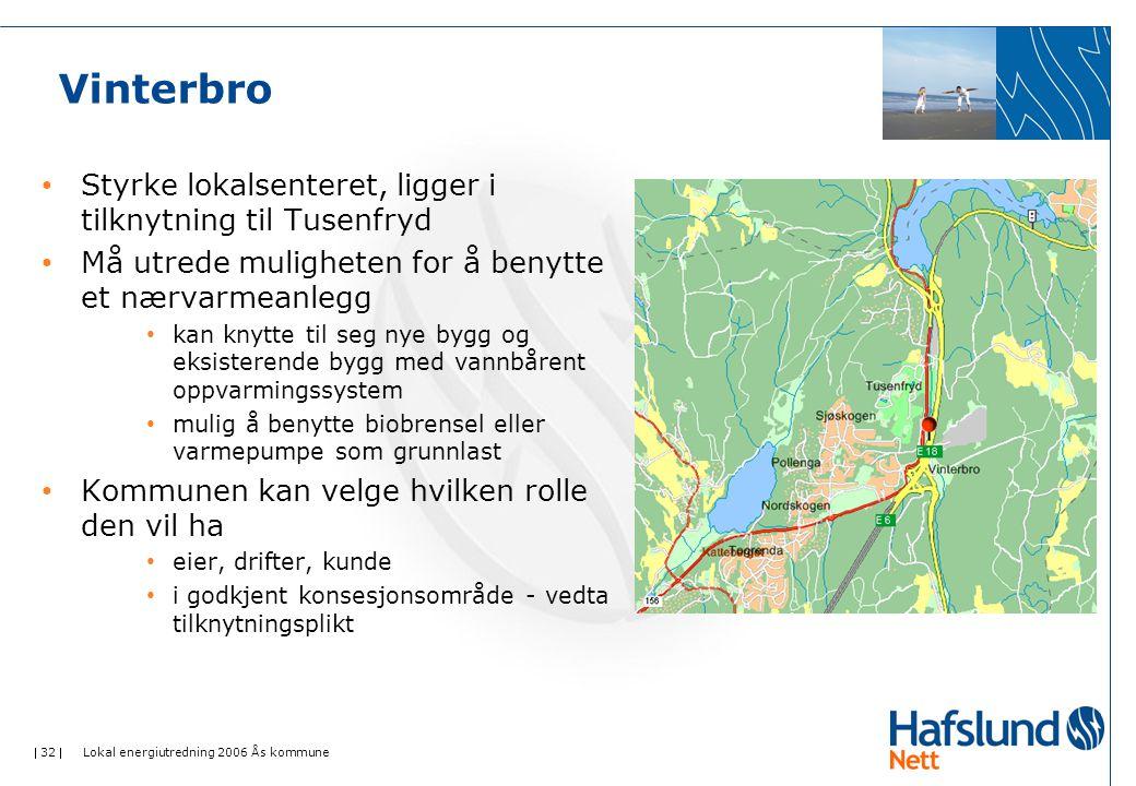 Vinterbro Styrke lokalsenteret, ligger i tilknytning til Tusenfryd
