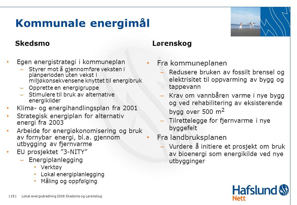 Kommunale energimål Skedsmo Lørenskog Fra kommuneplanen