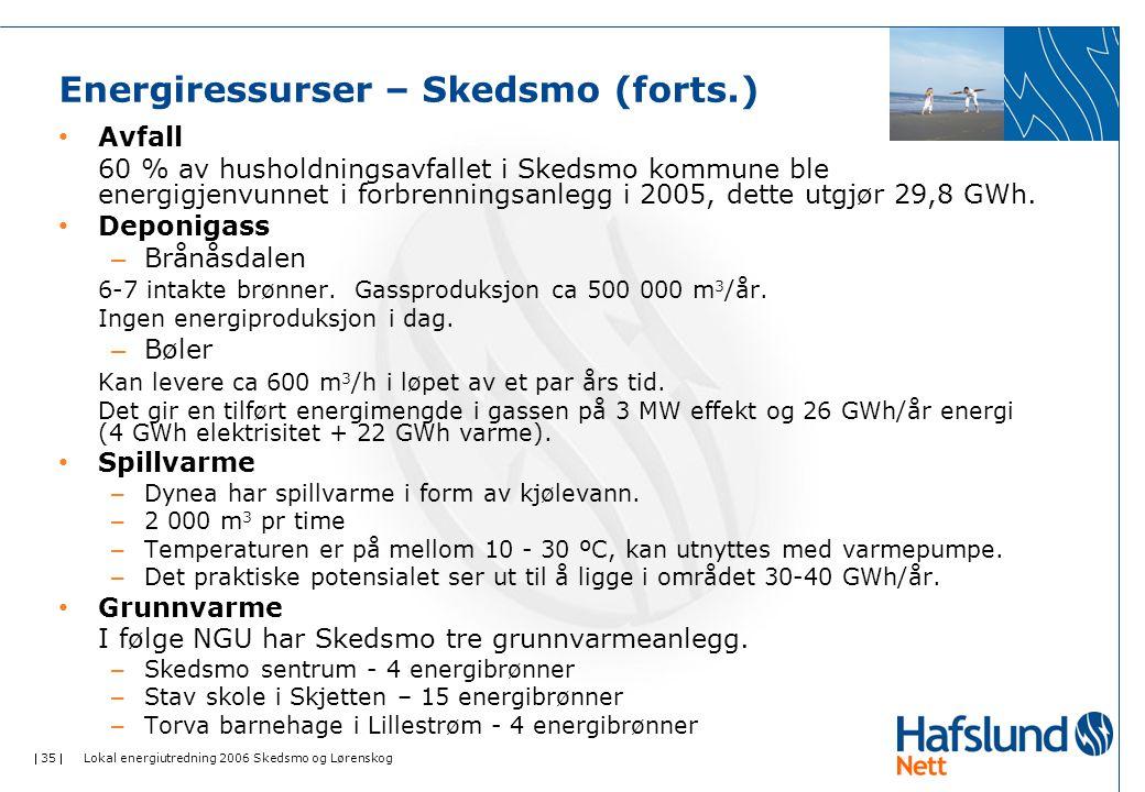 Energiressurser – Skedsmo (forts.)