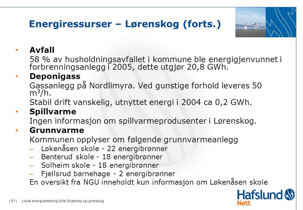 Energiressurser – Lørenskog (forts.)