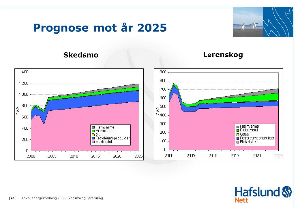 Prognose mot år 2025 Skedsmo Lørenskog